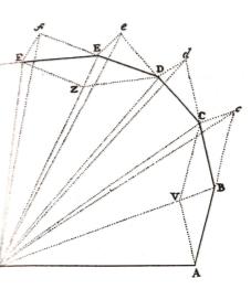 Quay quanh mặt trời - Lý giải của Newton